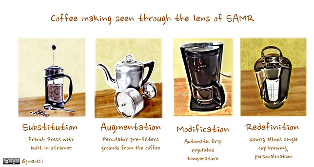 Curriculum and Instruction: Brewing a Better Vocabulary
